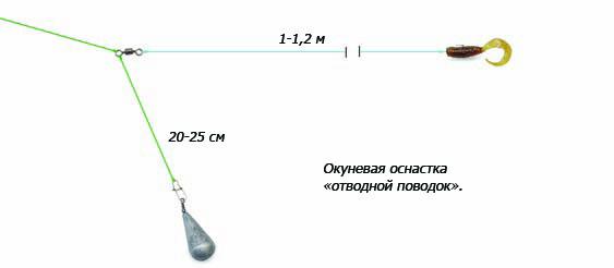 Монтаж отводного поводка